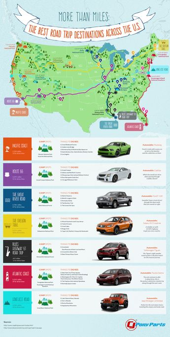 This beautiful infographic will totally inspire your next road trip
