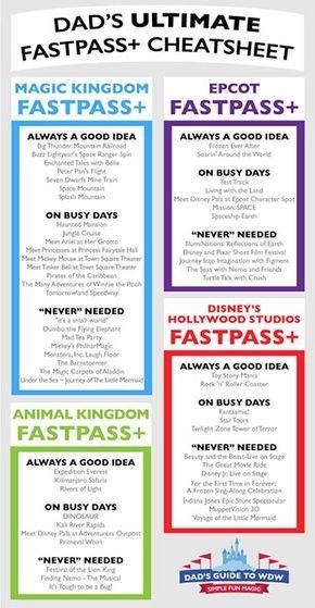 FastPass+ Cheatsheet