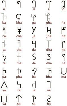 Ancient Scripts: Kharosthi