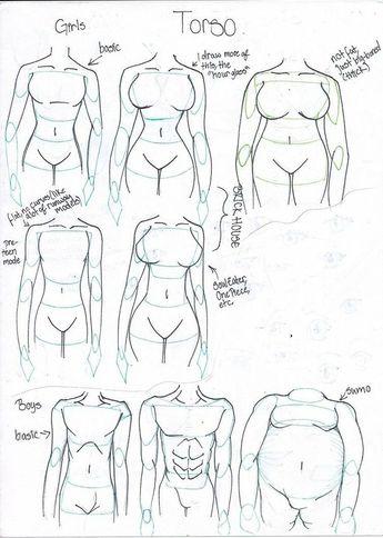 Aprenda a desenhar #2: Corpo Humano - Nadin K