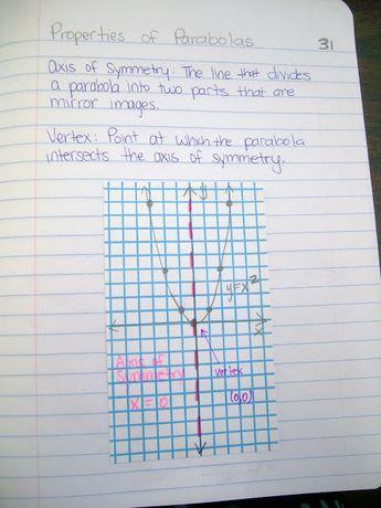 Journal Wizard: Algebra 1 Journal Pages Continued    HOY VU