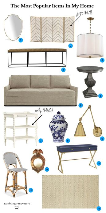 The Most Popular Home Decor Furniture and Accessories In My Home