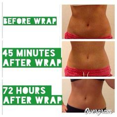 Homemade Body Wrap for Losing Inches and Skin Tightening -