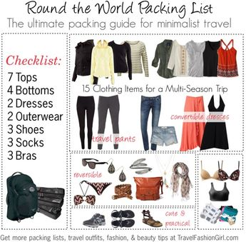 Shop the Around the World Packing List for Girls