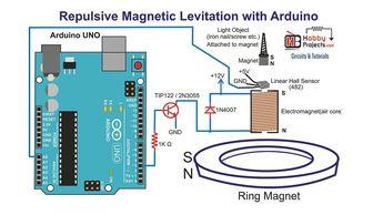 Repulsive Magnetic Levitation using Arduino - Simple Design - YouTube