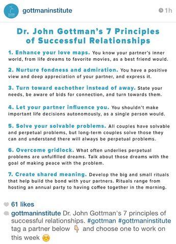 Gottman Institute on