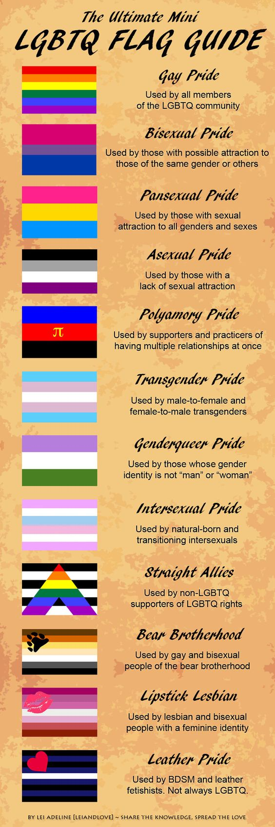 The Ultimate LGBTQ Flag Guide