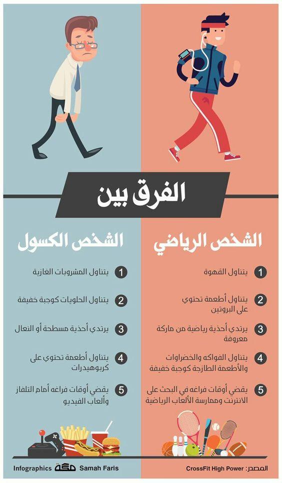 الفرق بين الشخص الرياضي والشخص الكسول