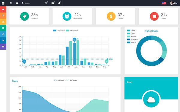 Why Bootstrap Templates Makes Sense for Dashboard Designers