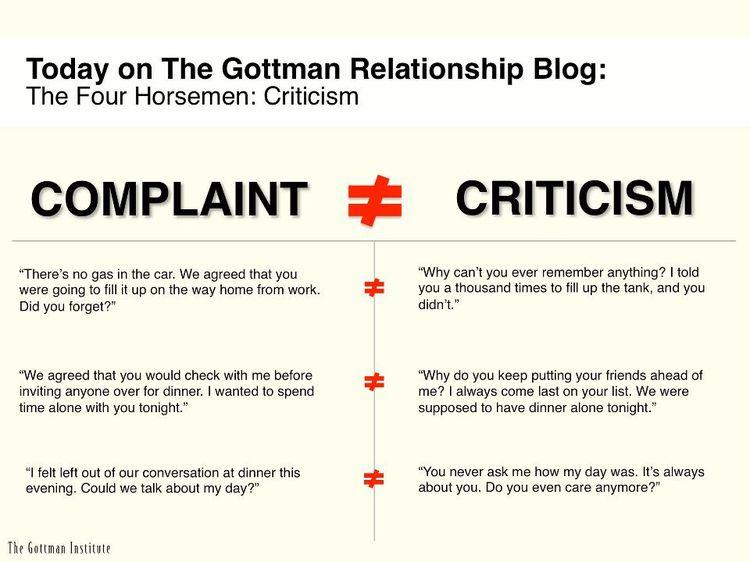 The Four Horsemen: Criticism